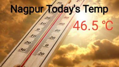 Nagpur Temperature